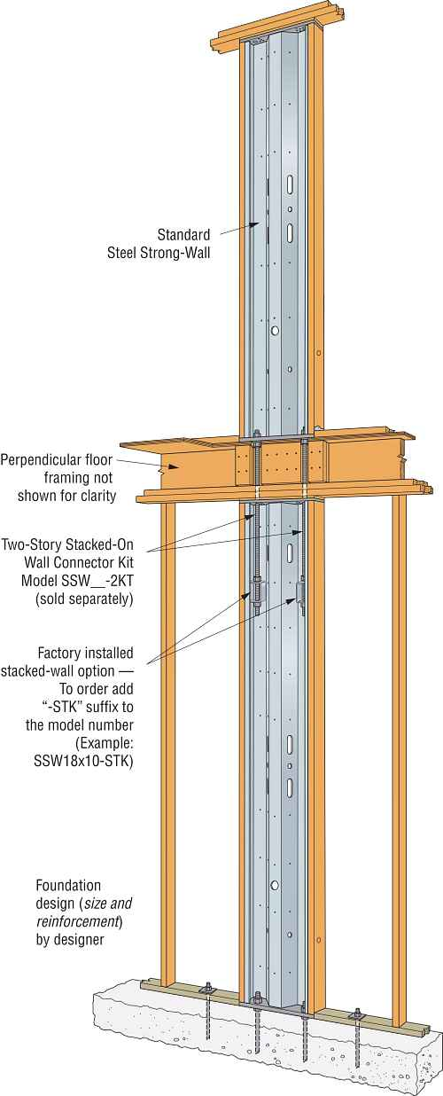 Steel Strong-Wall® Two-Story Stacked-Wall Connection Kit