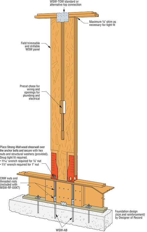 Strong-Wall® Wood Shearwall First-Story Wall Connection Kit